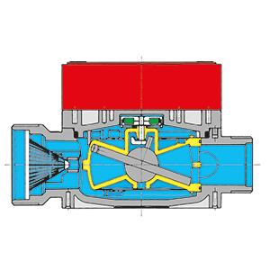 Durchflussmesser | Querschnitt Taumelscheibenzähler